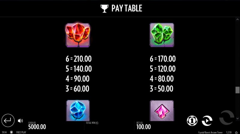 Crystal Quest Arcane Tower :: Paytable - High Value Symbols