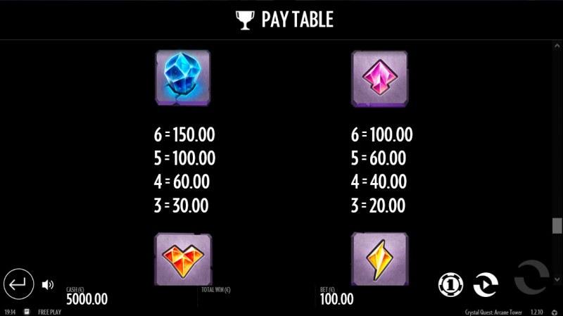 Crystal Quest Arcane Tower :: Paytable - Medium Value Symbols