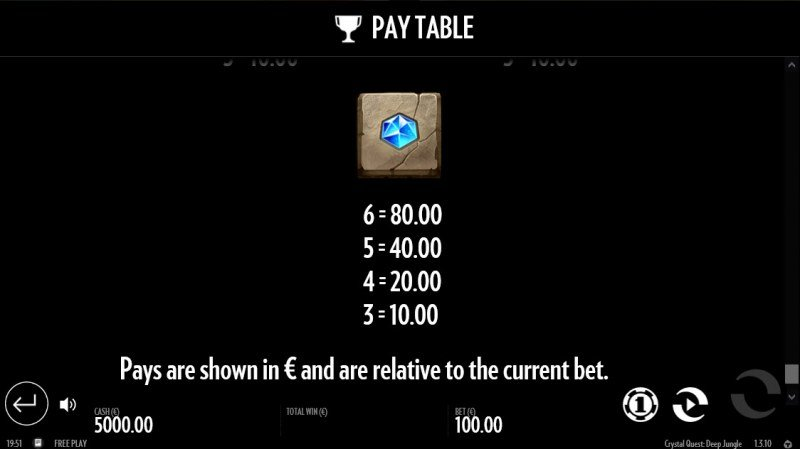 Crystal Quest Deep Jungle :: Paytable - Low Value Symbols