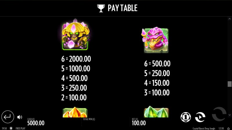 Crystal Quest Deep Jungle :: Paytable - High Value Symbols