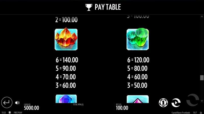 Crystal Quest Frostlands :: Paytable - High Value Symbols