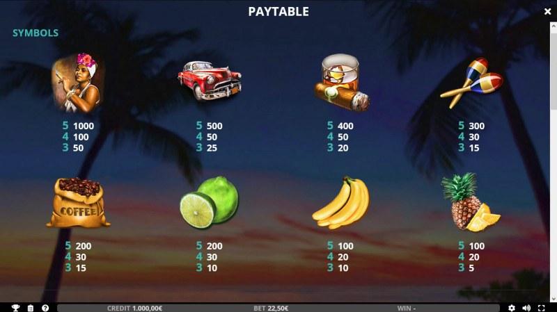 Cuba Libre :: Paytable