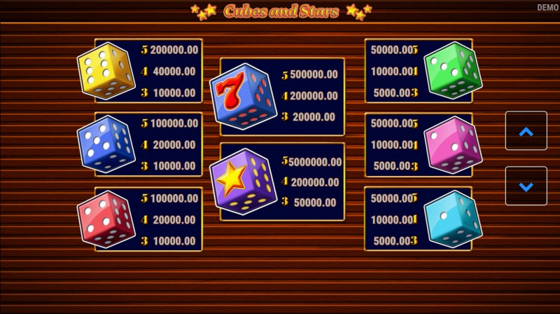 Cubes and Stars :: Paytable