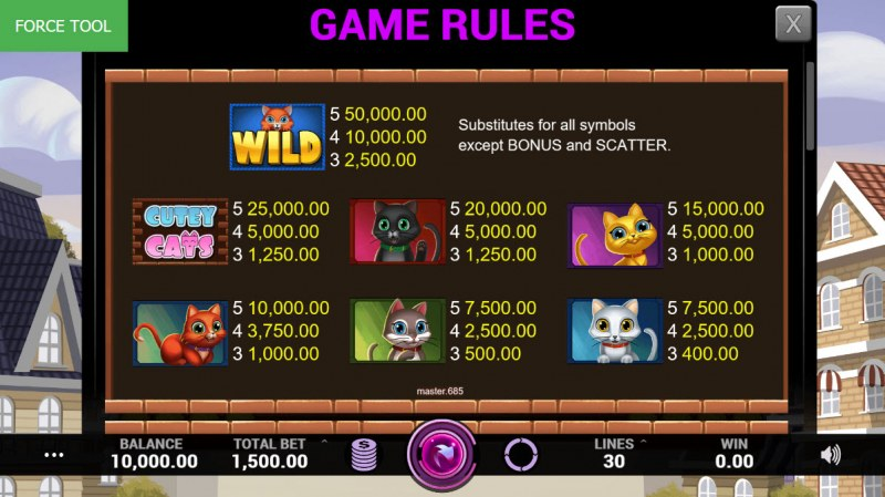 Cutey Cats :: Paytable - High Value Symbols