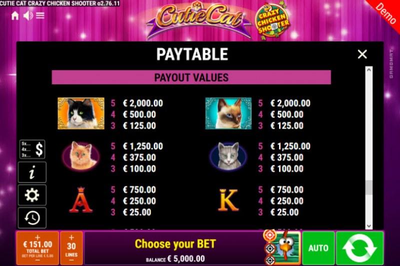Cutie Cat Crazy Chicken Shooter :: Paytable - High Value Symbols