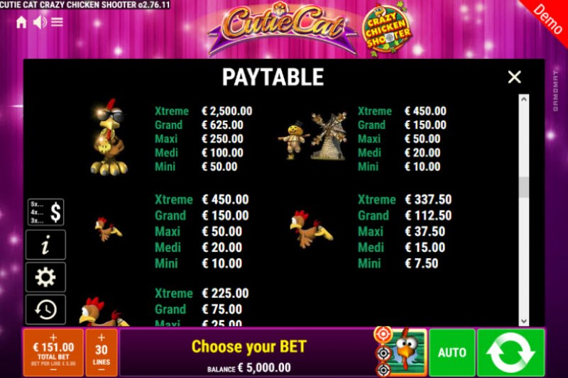 Cutie Cat Crazy Chicken Shooter :: Feature Paytable