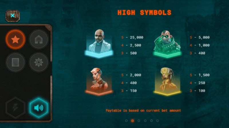 Cyberpunk Wars :: Paytable - High Value Symbols