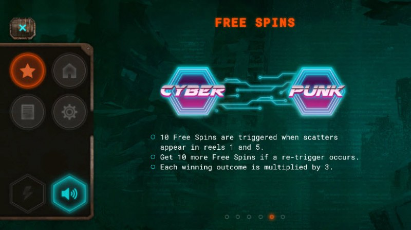 Cyberpunk Wars :: Free Spins Rules