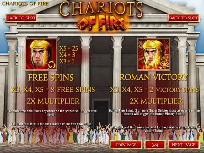 Spintime featuring the Video Slots Chariots of Fire with a maximum payout of $2,500