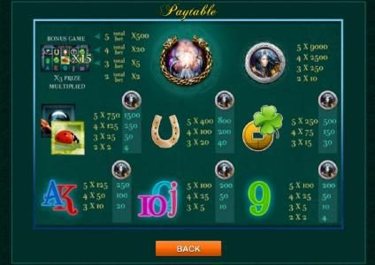 Cosmik featuring the Video Slots Charming Chic with a maximum payout of $9,000