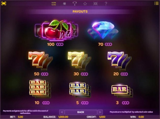 Slot game symbols paytable featuring fruit themed icons