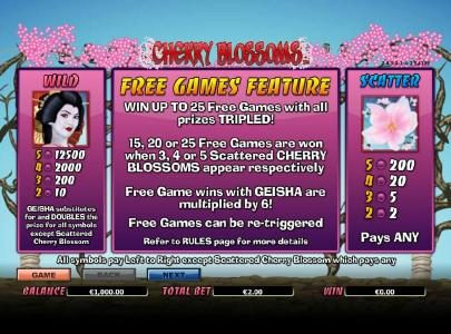 888 Casino featuring the Video Slots Cherry Blossoms with a maximum payout of $25,000