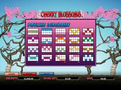 Mega Casino featuring the Video Slots Cherry Blossoms with a maximum payout of $25,000