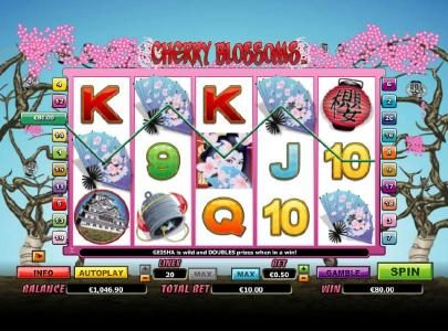 VIP Casino featuring the Video Slots Cherry Blossoms with a maximum payout of $25,000