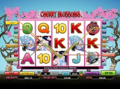 a $96 jackpot triggered by multiple winning paylines