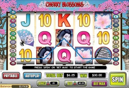 Lincoln featuring the Video Slots Cherry Blossoms with a maximum payout of $125,000