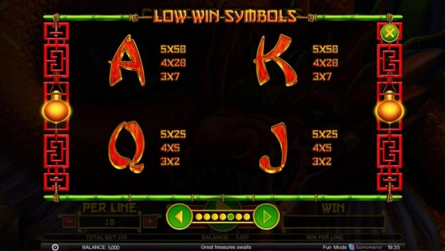 888 Tiger featuring the Video Slots Chest of Fortunes with a maximum payout of $100,000