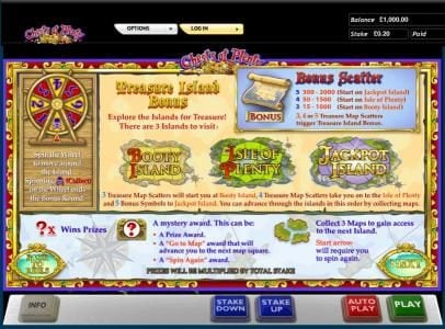 Chests of Plenty slot game treasure island bonus, bonus scatter