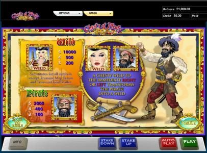 Chests of Plenty slot game wilds payout table