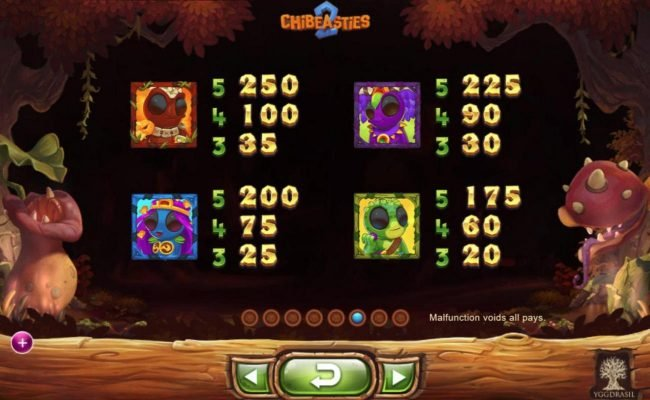 Chibeasties 2 :: High value slot game symbols paytable.
