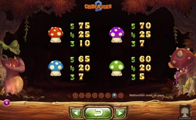 Chibeasties 2 :: Low value game symbols paytable.