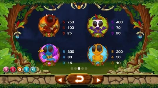 Yoyo featuring the Video Slots Chibeasties with a maximum payout of $1,500