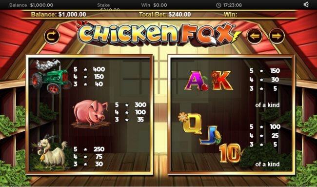 Come On featuring the Video Slots Chicken Fox with a maximum payout of $94,500