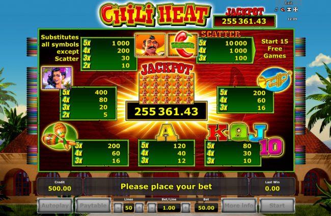 Chili Heat :: Paytable