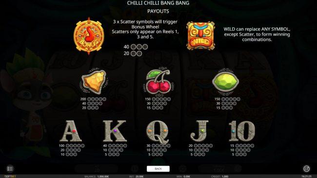 Play slots at Betive: Betive featuring the Video Slots Chilli Chilli Bang Bang with a maximum payout of $4,000