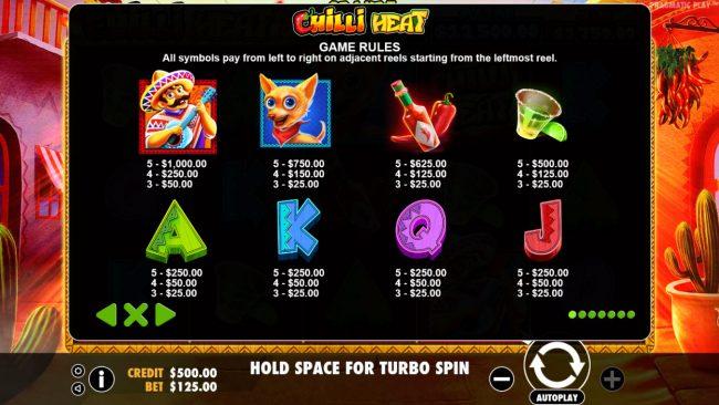 Chilli Heat :: Paytable