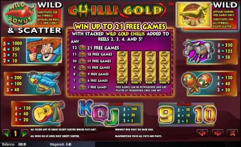 Reel Vegas featuring the Video Slots Chilli Gold with a maximum payout of $25,000
