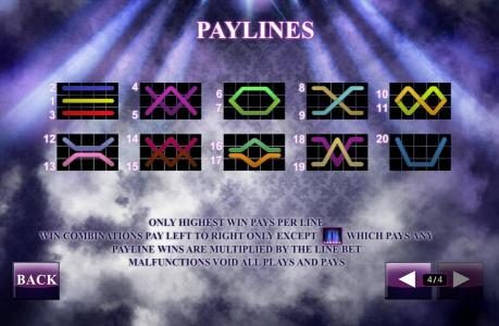 Payline Diagrams 1-20. Only the highest win per bet line. Win combinations pay left to right only except the scatter symbols which pays any. Payline wins are multiplied by the line bet.