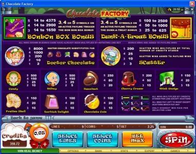 Chocolate Factory ::
