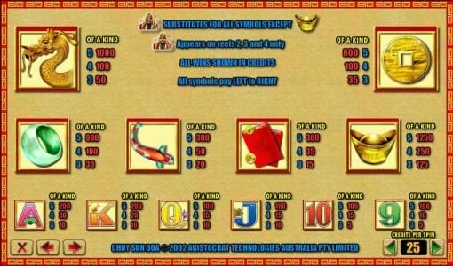 Choy Sun Doa :: payout table