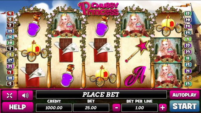 Venetian featuring the Video Slots Chubby Princess with a maximum payout of $40,000