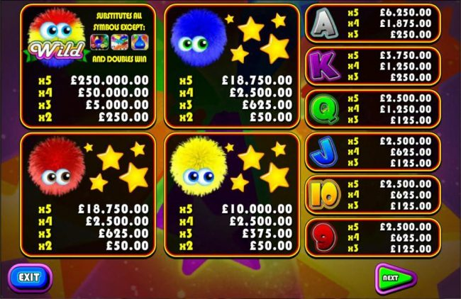 Slot game symbols paytable - The highest value symbol on the reels is the chuzzle wild symbol. A five of a kind will pay 250,000.00!