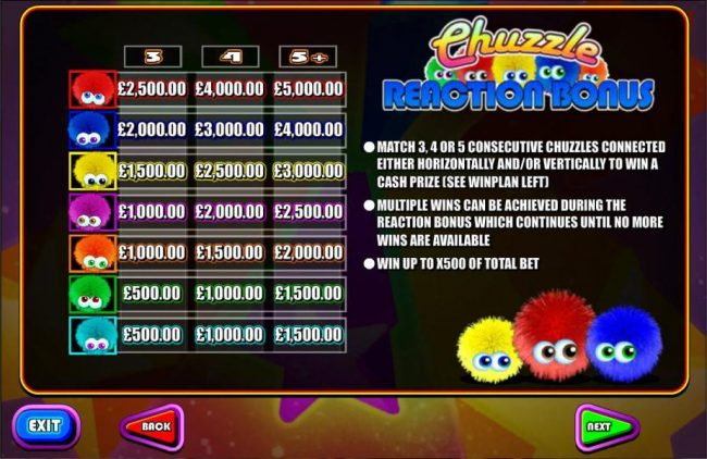 Royal House featuring the Video Slots Chuzzle Slots with a maximum payout of $250,000