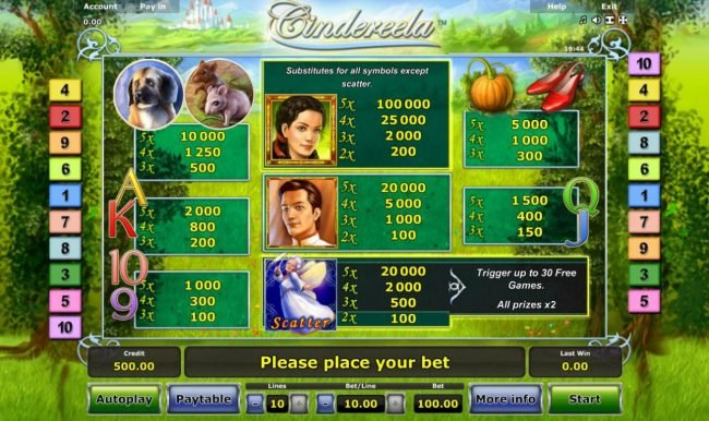 Cindereela :: Slot game symbols paytable.