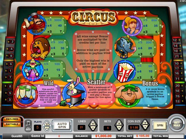 Circus :: Paytable