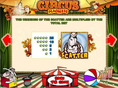Play slots at Winstar: Winstar featuring the Video Slots Circus Madness with a maximum payout of $10,000
