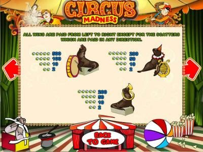 Campeon featuring the Video Slots Circus Madness with a maximum payout of $10,000