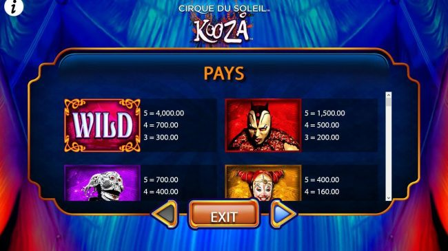 High value slot game symbols paytable featuring circus inspired icons.