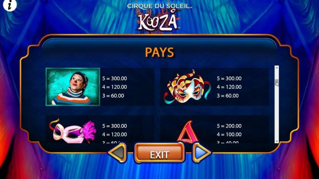 Medium Value Slot Game  Symbols Paytable featuring circus themed symbols.