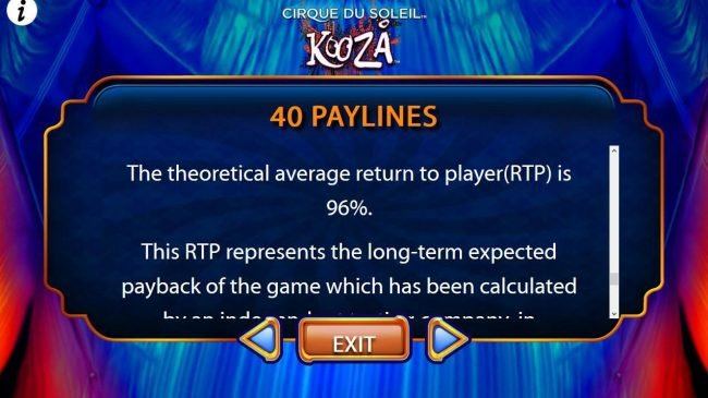 The theoretical return to player (RTP) for this game is 96%