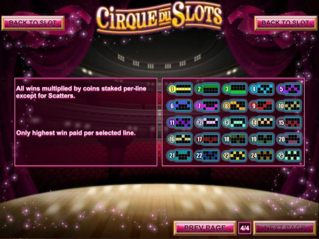 Rich featuring the Video Slots Cirque du Slots with a maximum payout of $4,500