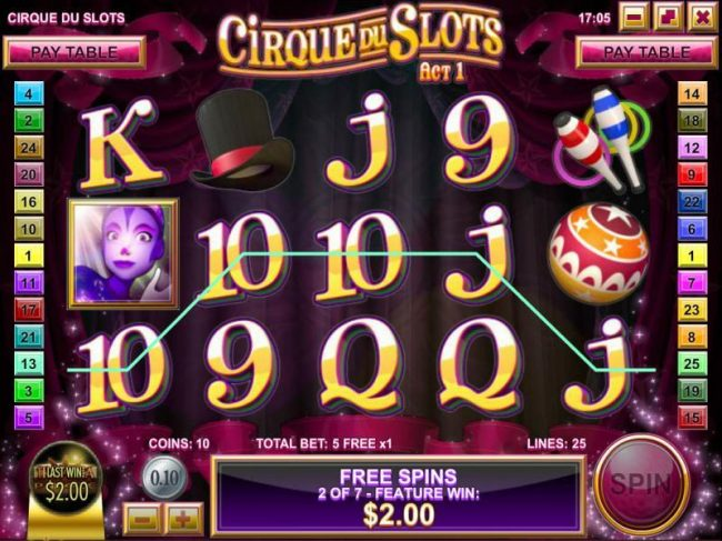 CoCoa featuring the Video Slots Cirque du Slots with a maximum payout of $4,500