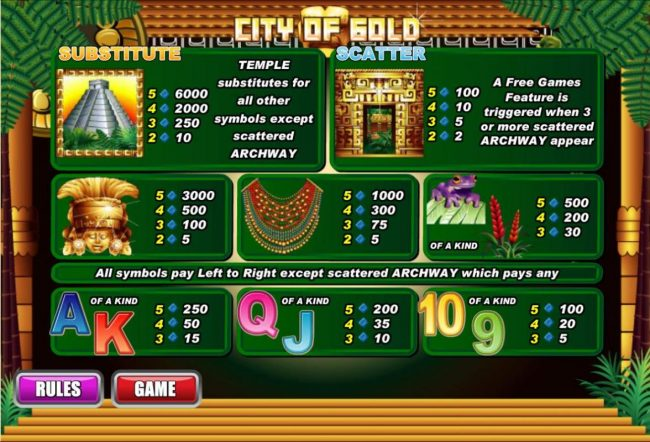 Slot game symbols paytable featuring Aztec culture inspired icons.
