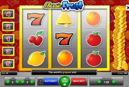 Spinrider featuring the Video Slots Classic Fruit with a maximum payout of $1,000