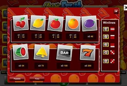 Classic Fruit :: Slot game symbols paytable
