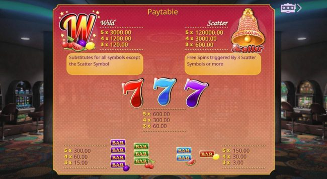 Play slots at VipSpel: VipSpel featuring the Video Slots Classico with a maximum payout of $120,000